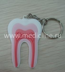 Сувениры для медицинских работников исферы услуг